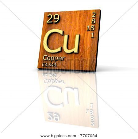 Copper Form Periodic Table Of Elements  - Wood Board