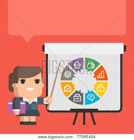 Businesswoman points on flip-chart concept