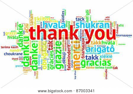 English Thank You, Open Word Cloud, Thanks, On White