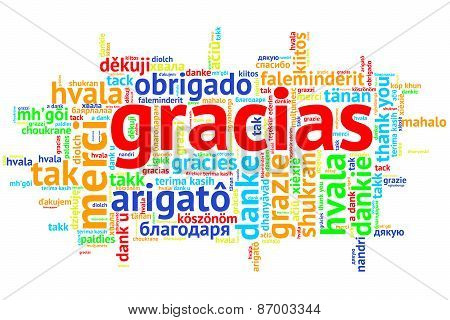 Spanish Gracias, Open Word Cloud, Thanks, On White