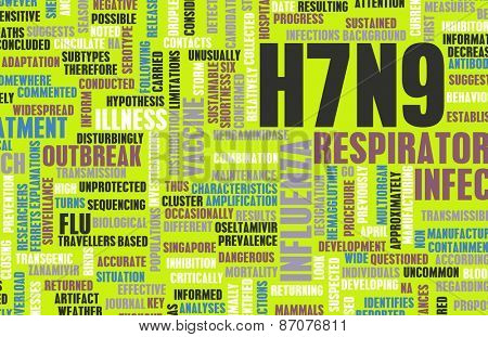 H7N9 Concept as a Medical Research Topic