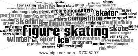 Figure Skating Word Cloud