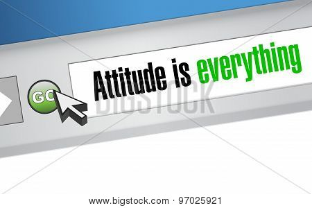 Attitude Is Everything Website Sign Concept