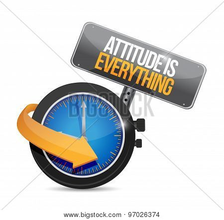 Attitude Is Everything Watch Sign Concept