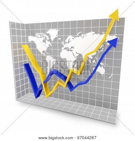 Global economic rebound