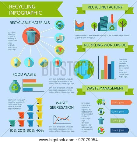 Recycling Infographic Set