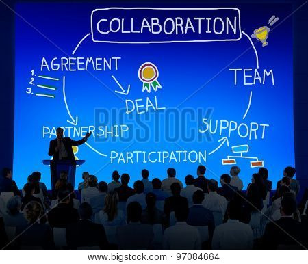 Collaboration Corporate Support Partnership Connection Concept