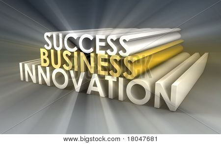 Business Innovation as an Important Idea in 3d