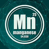 Manganese Chemical Element. Sign With Atomic Number And Atomic Weight. Chemical Element Of Periodic  poster