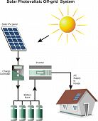 stock photo of solar battery  - Diagram of solar photo voltaic off grid connection - JPG