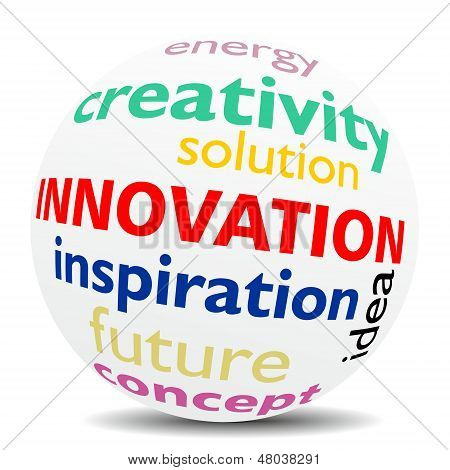 INNOVATION - Wordcloud - Kugel