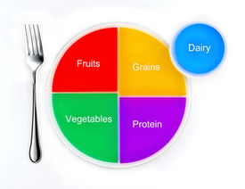 stock photo of food pyramid  - The food groups represented as a pie chart on a plate - JPG