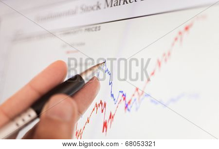 Close-up of a stock market graph on a computer screen