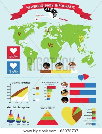 Detailed Vector Baby Infographic.world Map
