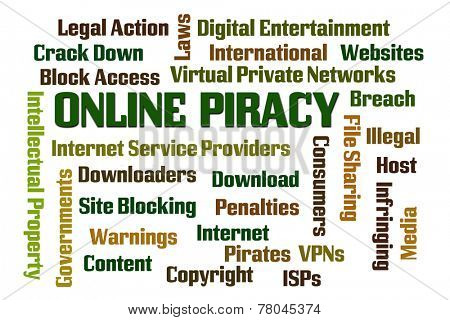 Online Piracy word cloud on white background