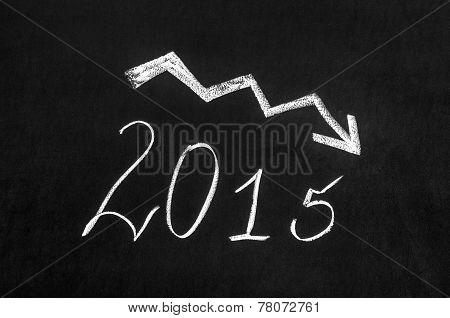 Pessimistic 2015 Year Graph