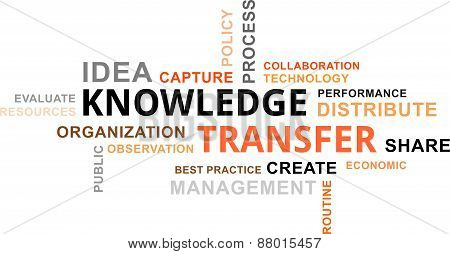 word cloud - knowledge transfer