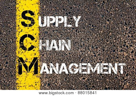 Acronym Scm- Supply Chain Management