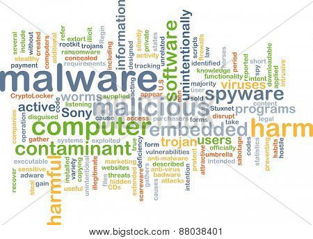 Background text pattern concept wordcloud illustration of malware software