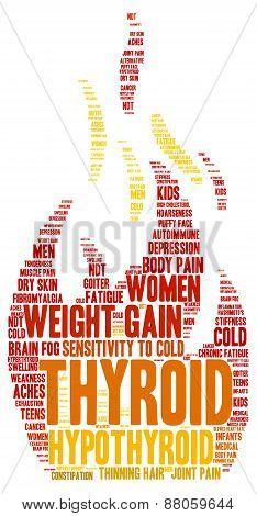 Fire Shaped Thyroid Word Cloud
