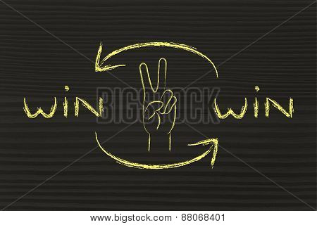Exchanging Win Win Solutions, Hand Making Victory Sign