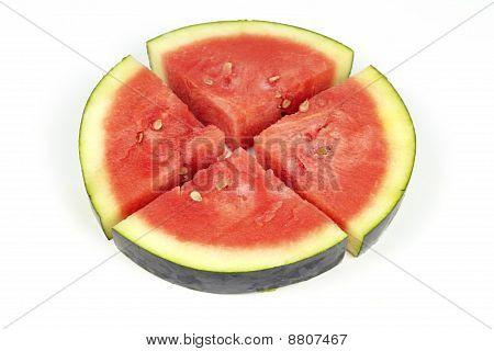 Watermelon Four Slices Circle