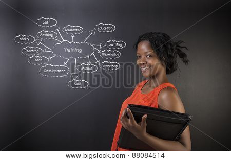 South African Or African American Woman Teacher Or Student Against Blackboard Training Diagram