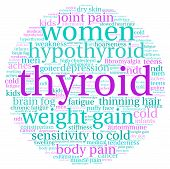 image of fibromyalgia  - Circle shaped thyroid word cloud on a white background - JPG