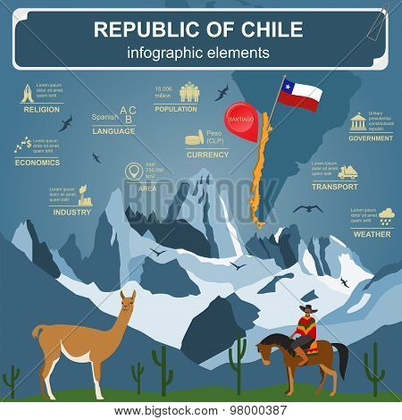 Chile infographics, statistical data, sights. Vector