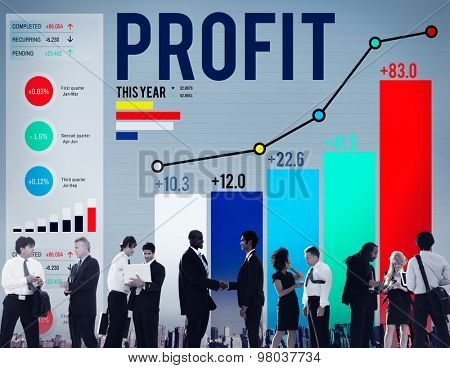 Profit Benefit Financial Income Growth Concept