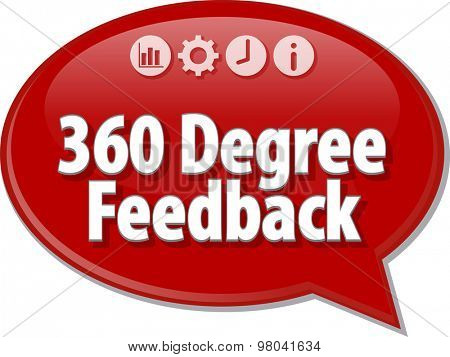 Speech bubble dialog illustration of business term saying 360 degree feedback evaluation