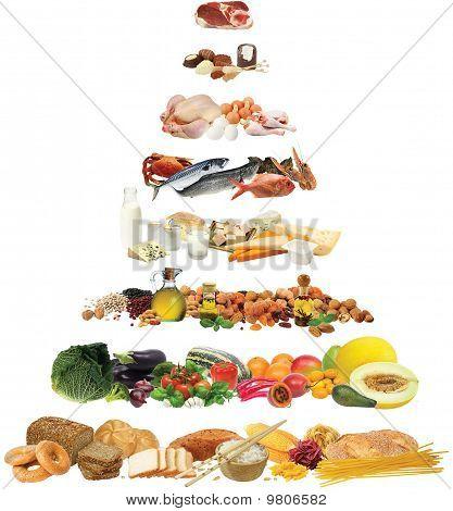 Pirâmide da dieta mediterrânica