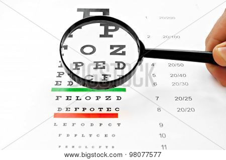 loupe magnifier and vision chart at white background