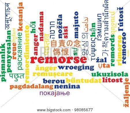 Background concept wordcloud multilanguage international many language illustration of remorse
