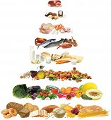 stock photo of food pyramid  - pyramid of healthy diet - JPG