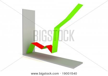 3D graph showing growth and fall