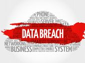 Data Breach Word Cloud Collage poster