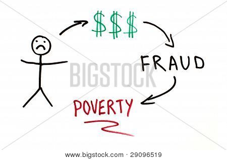 Money Fraud Conception Illustration