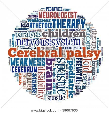 Cerebral palsy in word collage