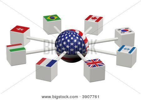 World Servers