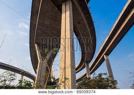 Bhumibol Bridge,the Industrial Ring Bridge Or Mega Bridge
