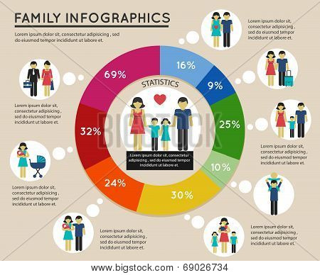 Family pie infographic