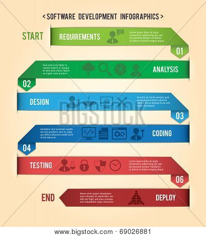 Software development paper infographics