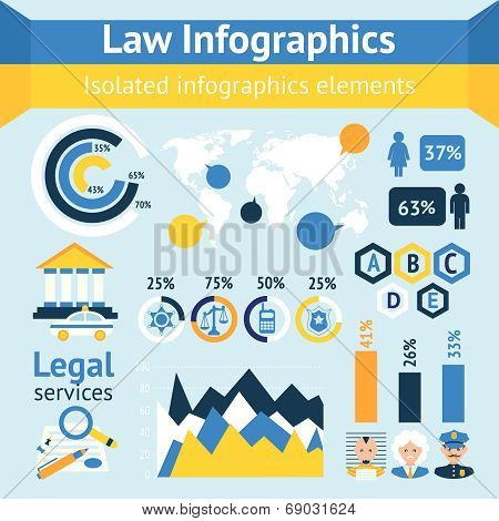 Law and justice infographics
