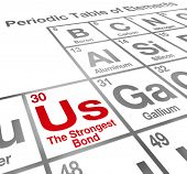 stock photo of chums  - Us the Strongest Bond periodic table elements importance of partnership - JPG