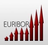 picture of macroeconomics  - Graph illustration showing European Inter Bank Offer Rate  - JPG