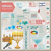 image of israel israeli jew jewish  - Israel infographics statistical data sights - JPG
