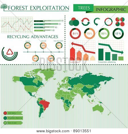 Forest exploitation information graphic