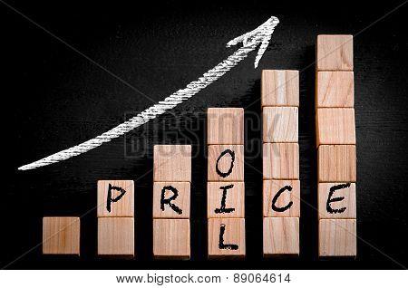 Words Oil Price Written On Bar Graph Below Ascending Arrow