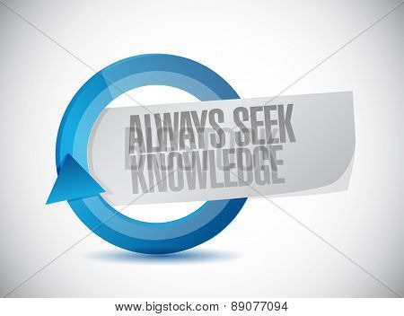 Always Seek Knowledge Cycle Sign Concept